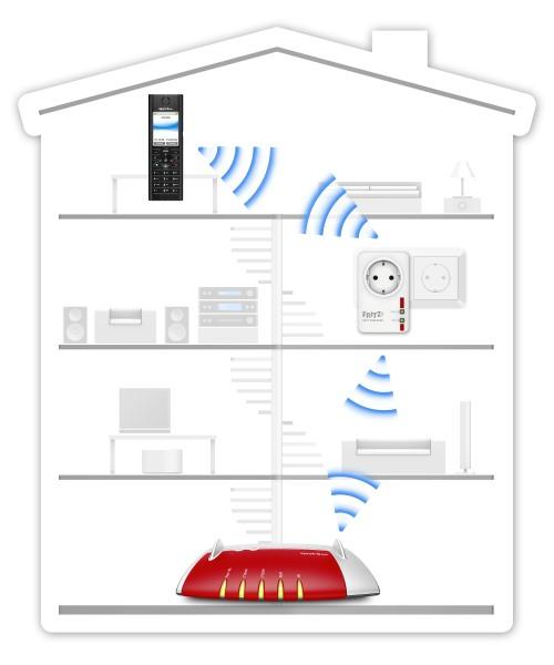 Nimse Elektrosysteme - IT Netzwerktechnik